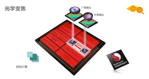 它集成了 x16 千兆级 lte 调制解调器,同时还集成 2x2 802.