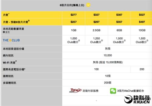 香港打电话免费真相:大陆用户才是真幸福