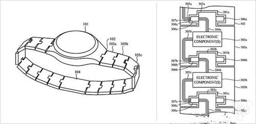 苹果新专利:可穿戴设备模块化智能表带