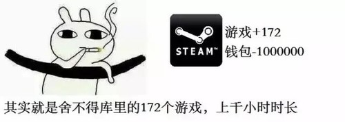 Tencent WeGame游戏平台