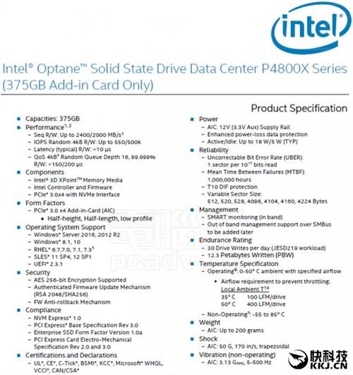 Intel全新黑科技SSD逆天:怎么都用不坏!