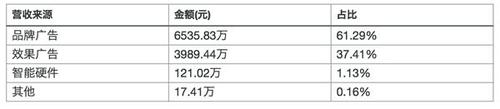 微信创业群:凤翔天气预报详情:第一次当天气预报播报员