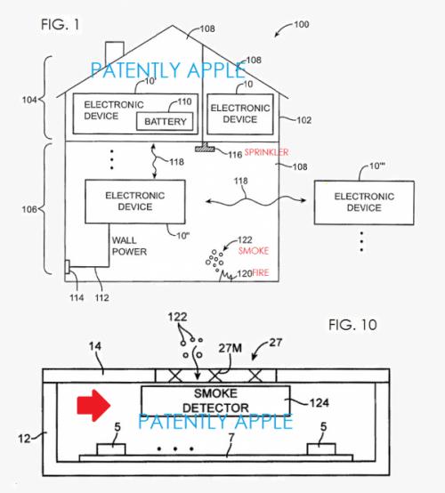 """该专利""""苹果烟雾报警器""""描述文件是这么解释的,利用互联网化电子设备"""