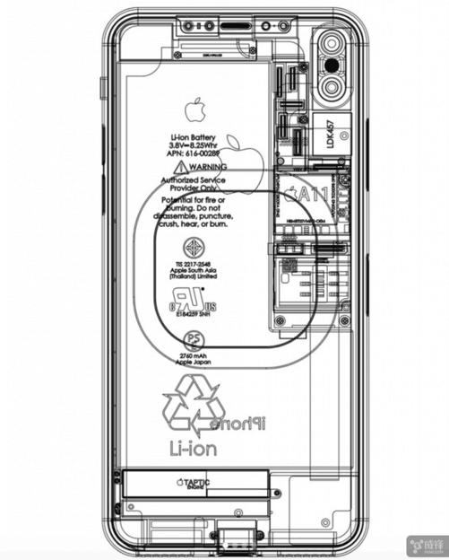 网友自制iphone 8结构图: 还加了这些信息