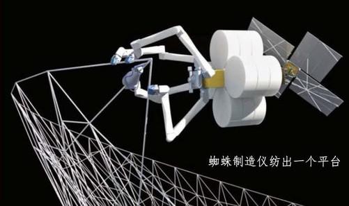 """""""蜘蛛制造仪""""结合了机械手臂和3d打印"""